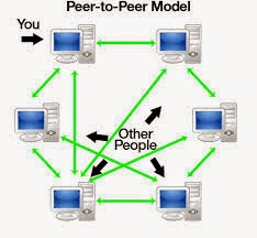 Tipe jaringan peer to peer